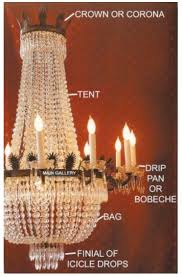 full size of crownede2809d magnificence the french empirerystalhandelier vintage parts archived on lighting with post