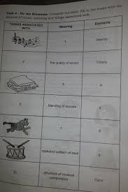 Elements of music is designed to be used by teachers, parents and carers to create opportunities for kids to develop their understanding of music and the language we use to describe it. Complete The Table Fill In The Box With The Element Of Music Meaning And Things Associated With Brainly Ph