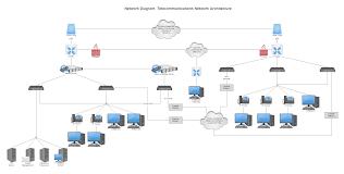 activity network diagram examples photo album   diagramsimages of network diagrams examples diagrams