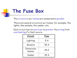 the fuse box the circuits in our homes are connected in parallel the fuse box the circuits in our homes are connected in parallel