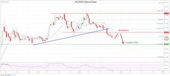 Market Update Bitcoin Ethereum Xrp Litecoin Price