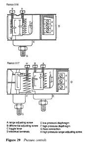 danfoss pressure switch wiring diagram wiring diagram danfoss oil pressure switch wiring diagram jodebal
