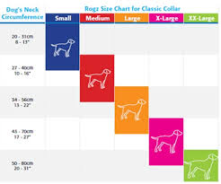 Small Dog Collar Size Chart Roz Product Size Guides National Veterinary Services Nvs