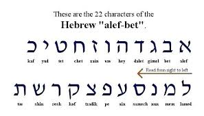 Free Alphabet Flash Cards Hebrew Aleph Bet Flash Cards Moxic Co