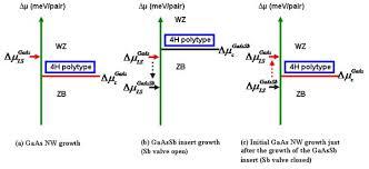 poly planar mrd 60 wiring diagram schematics and wiring diagrams poly planar stereo keywords suggestions
