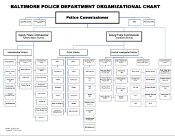 The Baltimore Police Org Chart A Journey