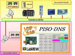 pisonet diagram pdf pisonet image wiring diagram icpdas piso dns100u t on pisonet diagram pdf