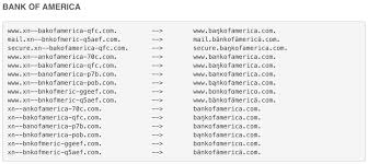 With Names Hackers Fake The Domain Internet Flooding More Are 8qAqIp