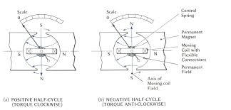 wiring diagram for allis chalmers c the wiring diagram case 444 garden tractor wiring diagram nilza wiring diagram