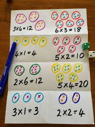 Gallery: Help Child Learn Multiplication Facts, - HUMAN ANATOMY ...