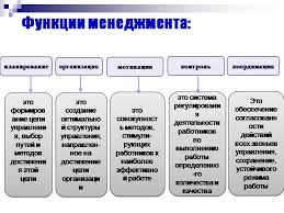 Курсовая работа на тему организация в менеджменте Бесплатный  Дипломная работа учетная политика предприятия