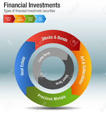 An Image Of A Financial Investments Types Stocks Bonds Metal