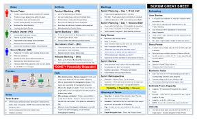 Scrum Cheat Sheet