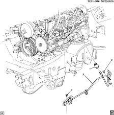 2001 gmc sierra wiring diagram wiring diagram and schematic design 2008 gmc yukon to trailer wiring diagram fixya