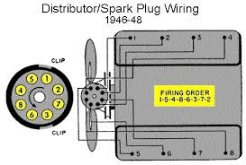flathead ford distributor to spark plug wiring diagram 1949 to 53