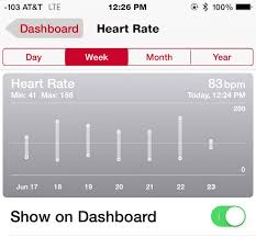 Active Pulse Rate Chart How To Measure Heart Rate With Apple Watch Osxdaily