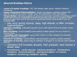 Abnormal Breathing Patterns New Normal Abnormal Breathing Pattern Ppt Download