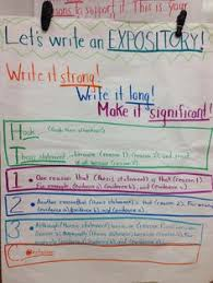 Different Types Of Expository Essays 44 Best Expository Writing Images School Handwriting Ideas