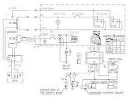 similiar lincoln welder starter switch wiring diagram keywords welder wiring diagram on lincoln welder starter switch wiring diagram