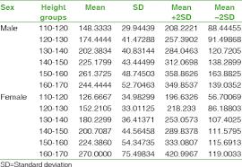 Explicit Peak Expiratory Flow Rate Normal Values Chart What