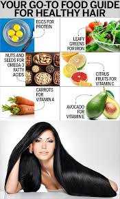 10 top food for healthy hair femina in