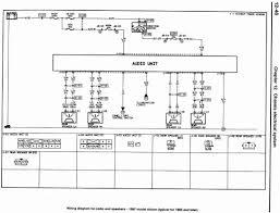 2008 kia sportage radio wiring diagram inspirationa endear 2005 3 mazda car radio stereo audio wiring diagram autoradio connector wire best 2005 mazda 2008
