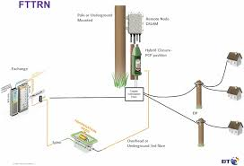 wiring diagram for bt socket on wiring images free download Telephone Extension Cable Wiring Diagram wiring diagram for bt socket on wiring diagram for bt socket 15 telephone extension socket guyanese telephone sockets Old Telephone Wiring Diagrams