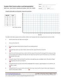Scatter Plots Worksheets Printable Worksheets for all | Download ...