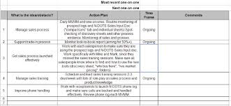 Sample Action Plans In Word. Strategy Policy Cover Sheet Pdf Format ...