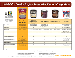 16 Genuine A Plus Elastomeric Paint Color Chart