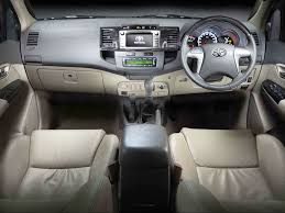 Toyota Fortuner Model Pictures, See Interior and Exterior photos