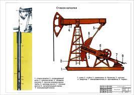 Все работы студента tesco Клуб студентов Технарь   нефти Курсовая работа Дипломная работа Специальность Разработка и эксплуатация нефтяных и газовых месторождений РЭНГМ Нефтегазовое дело Эксплуатация и