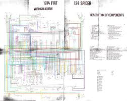 fiat 850 sport coupe wiring diagram fiat discover your wiring fiat 850 spider wiring diagram fiat wiring diagrams for car