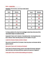 Hours To Minutes Chart Time Hours And Minutes Chart And Word Problems