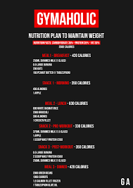 Ripped Body Diet Chart Mens Nutrition Plan To Build Muscle And Get Ripped