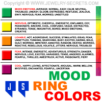 Mood Ring Chart The Real Mood Ring Colors Jewelry Secrets