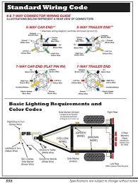 Led Trailer Lights Wiring Diagram Australia 3 Pin Trailer Wiring Diagram User Guide Of Wiring Diagram