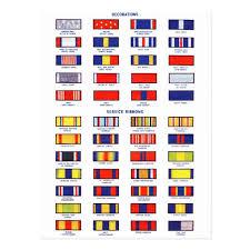 Retro Vintage Kitsch Military Service Ribbon Chart Postcard