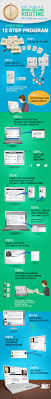 11 best Sales Infographics images on Pinterest | Infographics ...