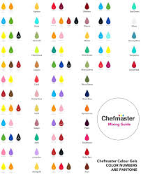 Food Coloring Chart Food Coloring Mixing Guide Justpage Co