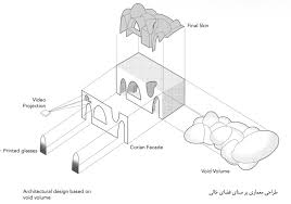 architectural design drawing.  Architectural Courtesy Of Logical Process In Architectural Design To Drawing