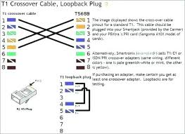 rj45 loopback wiring diagram cabinetdentaireertab com rj45 loopback wiring diagram wiring standards wiring diagram co rj45 loopback pinout diagram