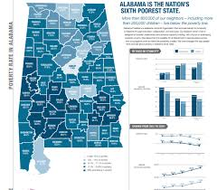 Alabama Food Stamp Chart Over 800 000 Alabamians Live Below Poverty Line Sixth