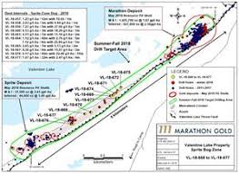 Marathons Latest Sprite Zone Bog Drilling Returns 6 17 G T