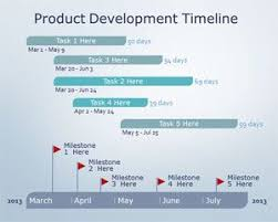 project development timeline free product development powerpoint timeline