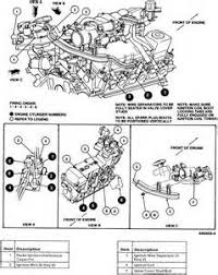 similiar 1995 ford taurus engine diagram keywords 1995 ford taurus engine diagram also ford taurus engine diagram on