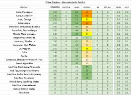 olive garden nutrition information calories drinks