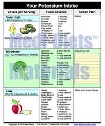 8 Best High Potassium Foods List Images High Potassium