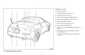 z owner s manual 10 instrument panel 11