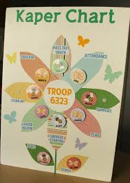 Daisy Kaper Chart Girl Scout Leader 101 Kapers What Are They